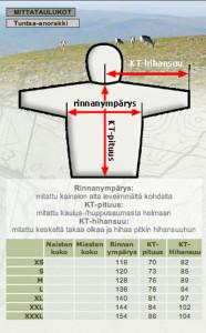 mittataulukot_anorakki